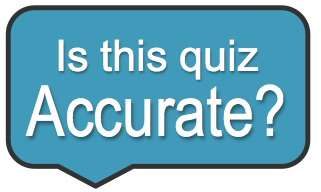 Banner Is This Quiz Accurate