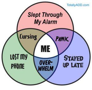 Slept Through Alarm
