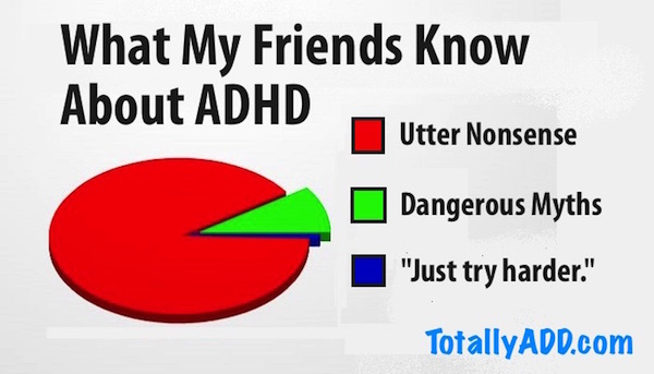 My friends don't know much about adhd